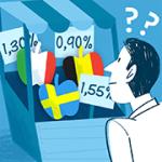 Tick, Trick & Track – Anlagemarktplätze im Überblick