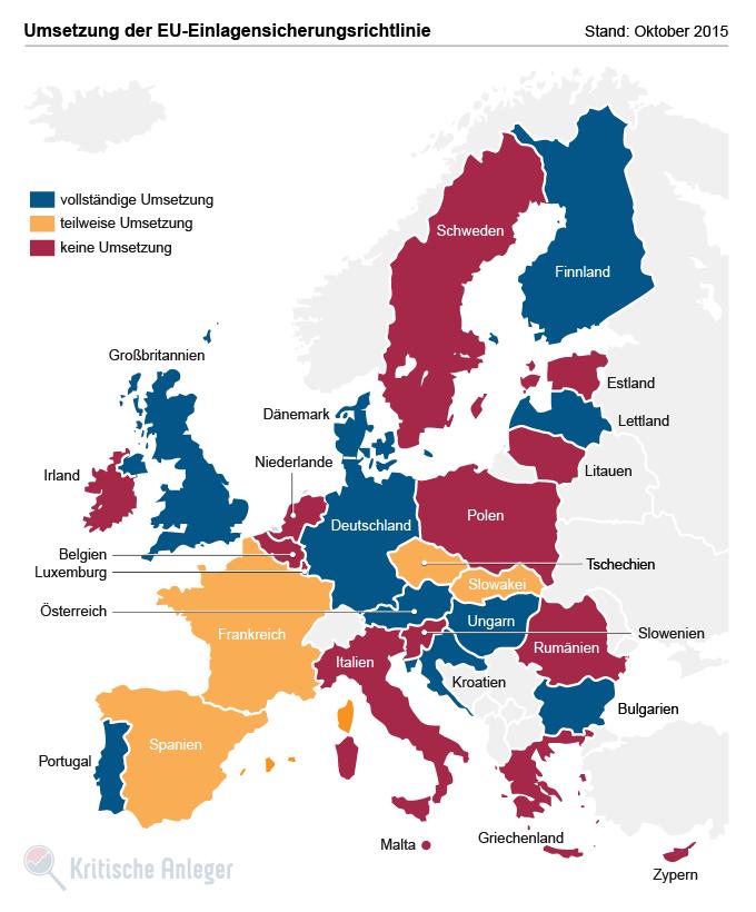 Stand der Umsetzung der EU-Richtlinie zur Vereinheitlichung der europäischen Einlagensicherungssysteme