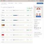Festgeld-Übersicht im WeltSparen Onlinebanking